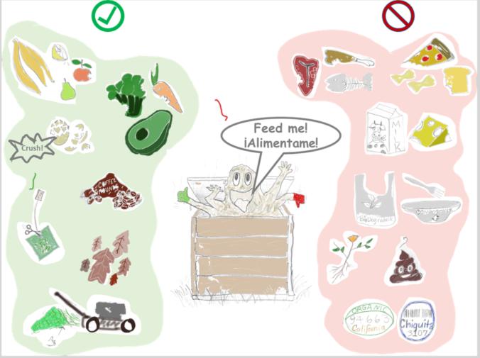 Compost Sign Design Color
